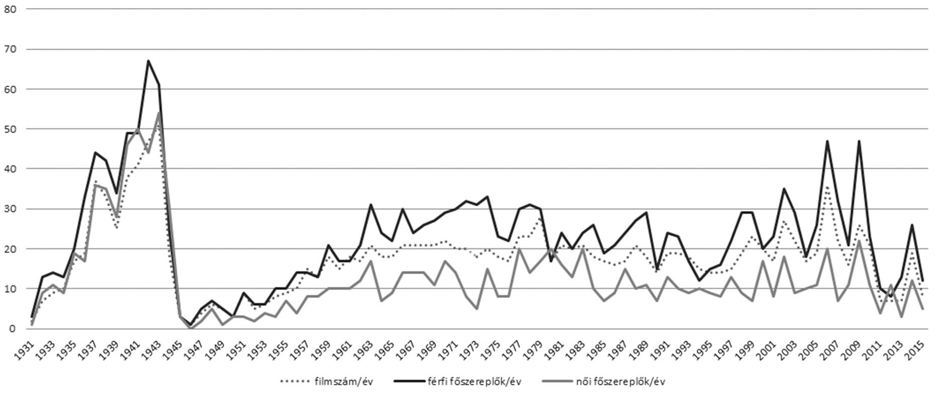 Így alakul a magyar állam háztartásának egyenlege - ábrán mutatjuk! - deeksha.hu